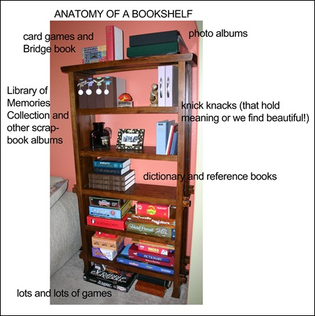 anatomy of a bookshelf
